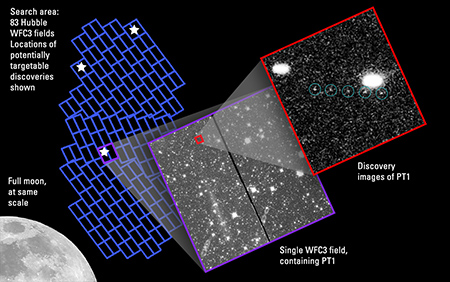 Overlay graphic of images taken by the Hubble Space Telescope